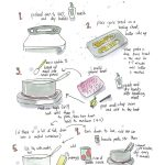 Spaghetti & Meat Sauce and Garlic Bread